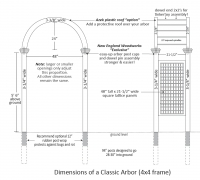 Dimensions of a New England Woodworks Garden Arbor