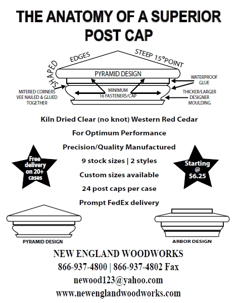 The Anatomy of a Superior Post Cap