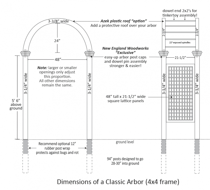 Dimensions of a New England Woodworks Arbor